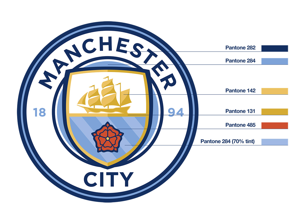 manchester city football club all about brands